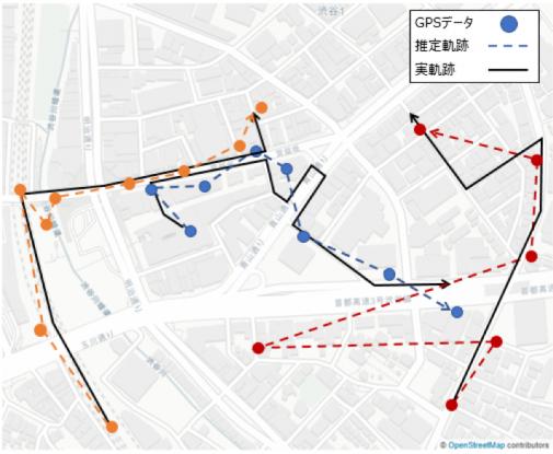 図1: GPSデータによる軌跡のイメージ